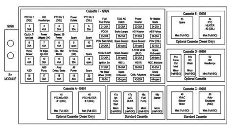 2001 jeep grand laredo fuse box diagram fuse