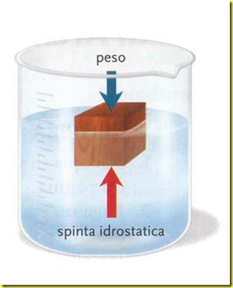 il circolo vizioso in osteopatia osteopatia in acqua quali sono i benefici