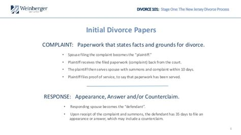 Sle Response Letter Divorce Summons Divorce 101 The New Jersey Divorce Process Explained