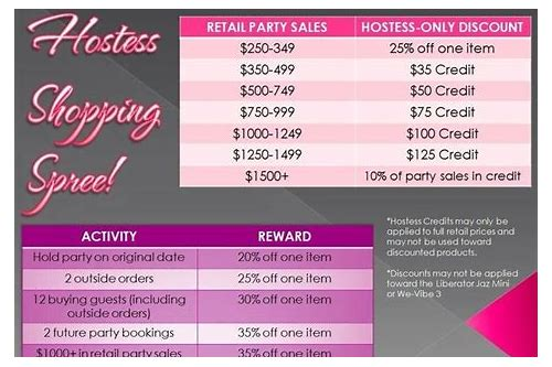 passion party coupons