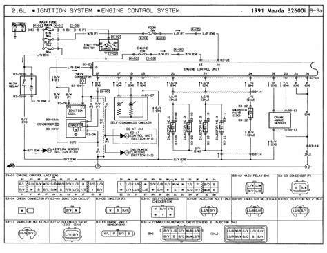 1991 mazda b2600i b2200 wiring diagram legend color