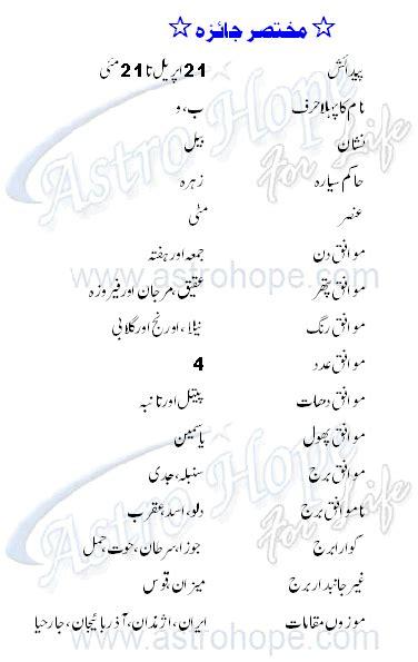 astrohope pk free urdu horoscope daily weekly monthly