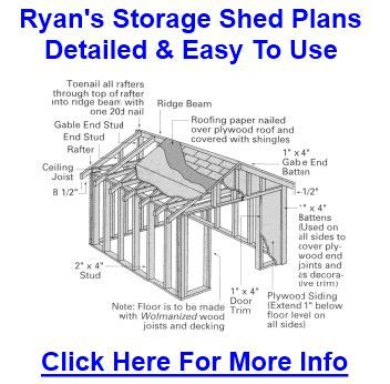 cabana construction plans pictures to pin on pinterest storage shed plans and tips storage shed plans