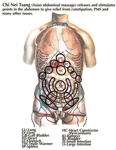 Chi Nei Tsang Abdominal Detox by Abdominal Chi Sea Therapy