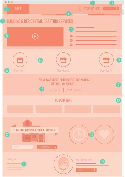 homepage design tips 21 practical website homepage design tips five by five