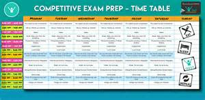 time home owners how to prepare for board exams oust competitive prep