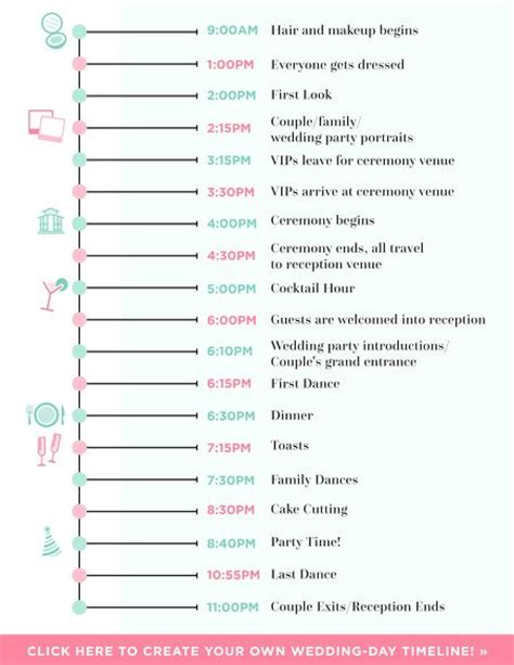 Wedding Reception Timeline by Can Use This To Create Your Own Timeline For The Wedding