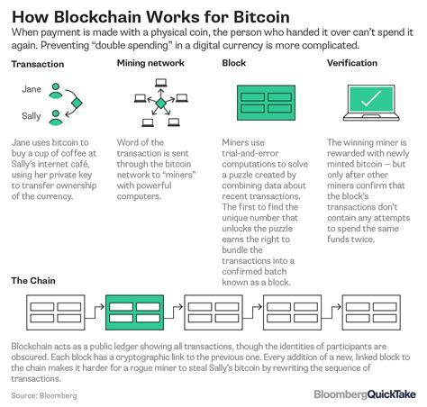 bitcoin bid european union makes bid to board blockchain bandwagon