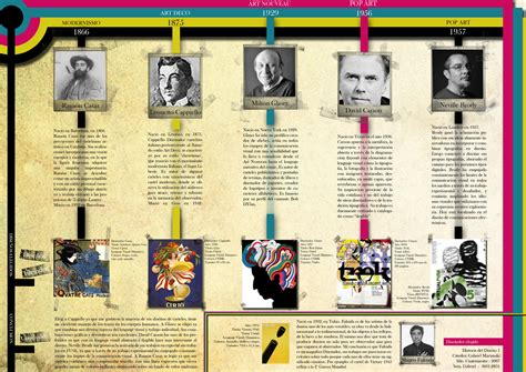 history of graphic design history of graphic design