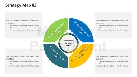 strategy map templates strategy map templates editable powerpoint