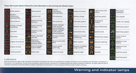 audi a4 dashboard warning lights audi dash symbols a6 search car organization