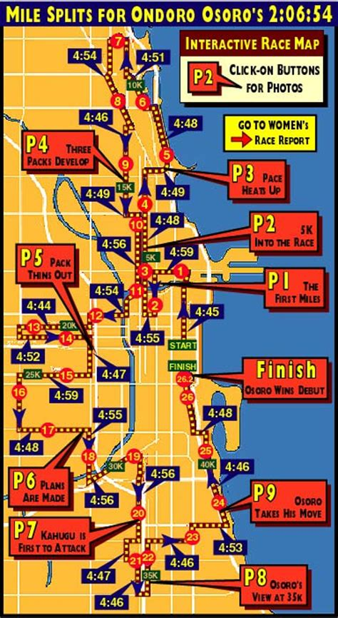 chicago map race 1998 chicago marathon interactive race map