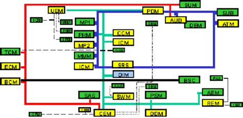 100 xc90 cem wiring diagram additionally 2004 volvo