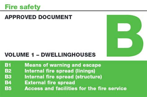 design guidelines on fire safety for buildings in malta building regulations approved document b for fire safety