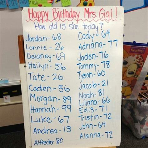 card ideas for teachers 17 best images about aide gift ideas on