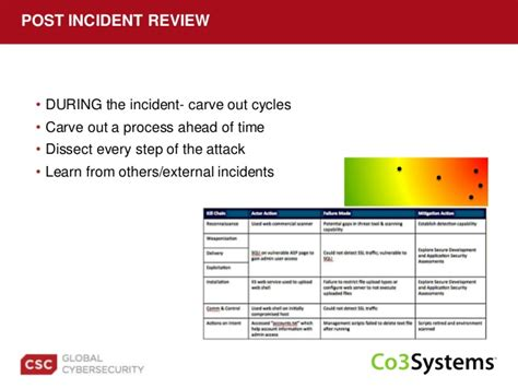 post incident review report template incident response how to prepare