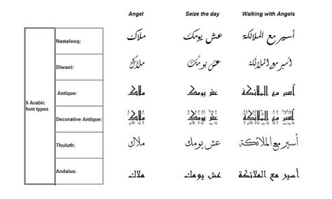 layout meaning in arabic index of images 42