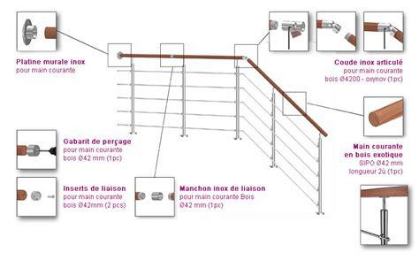 Installation Filet Mezzanine by Shema De Montage D Un Garde Corps Avec Re Bois Garde