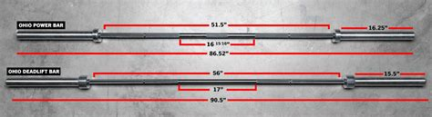 different types of bench press bars different types of bench press bars 28 images plate weight vs bodyweight why it
