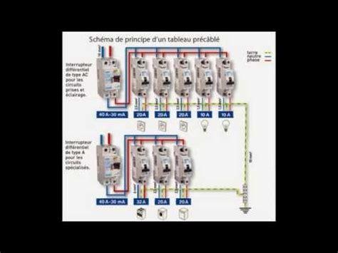 Normes électriques Salle De Bain 4932 by Normes Lectriques Maison With Normes Lectriques