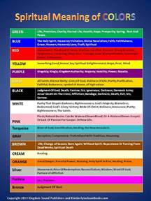 colors of the bible spiritual meaning of numbers in the bible