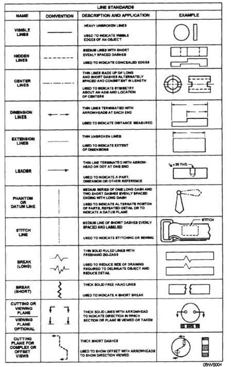Electrical Utility Drawing Symbols U2013 | Jzgreentown.com