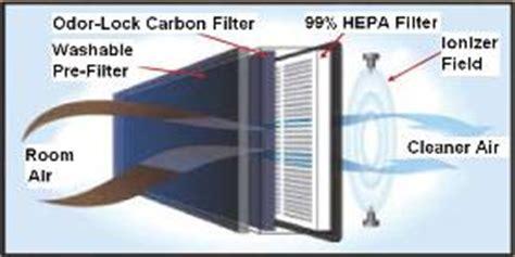 vicks v 9071 hepa air purifier co uk kitchen home