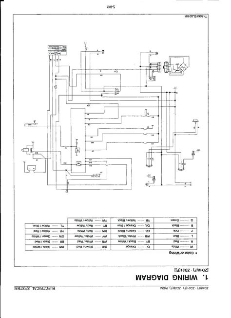 kubota wiring diagrams wiring diagram