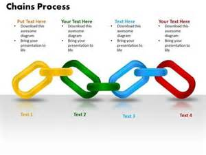 design 4 stages chains process teamwork backgrounds