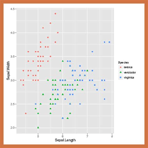 ggplot theme panel margin r how to add a color frame to a plot stack overflow