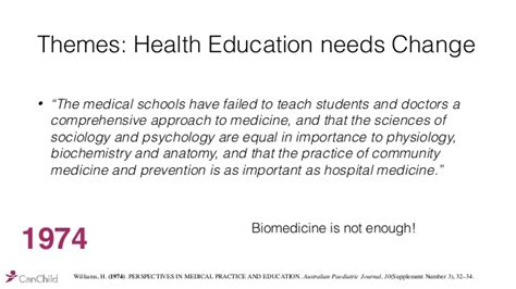 Themes In Medical Education | the icf themes and tools for health education