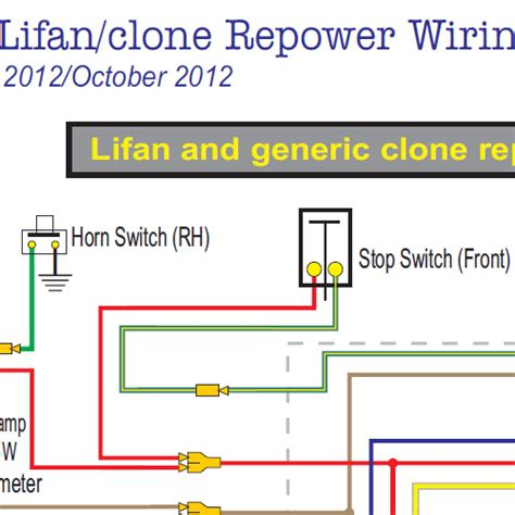 honda clone engine wiring diagram get free image about
