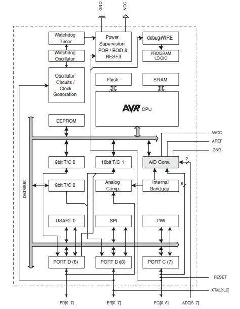 atmega328p pu pin diagram atmega328p pu original supply us 3 19 7 39 atmel