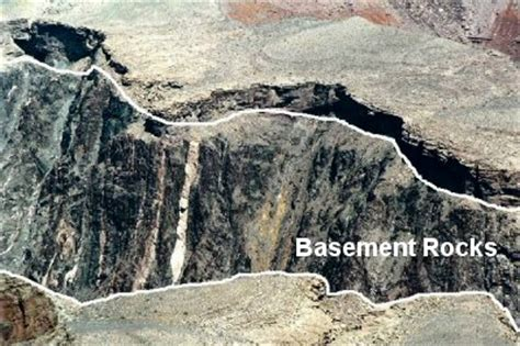what are basement rocks vishnu schist of grand