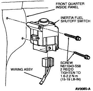 honda accord inertia switch location | get free image