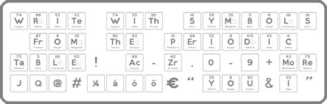 Periodic Table Word Maker by 17 Font Periodic Table Of Elements Of Table Elements