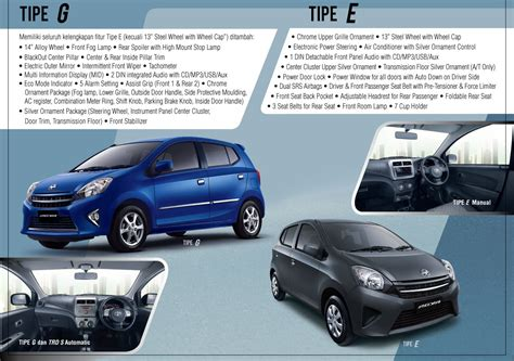 2015 Toyota Agya 1 0 E A T spesifikasi toyota agya improvment 2014 toyota astra