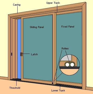 How To Make A Sliding Closet Door by Diy Sliding Closet Doors Closet Doors Sliding And