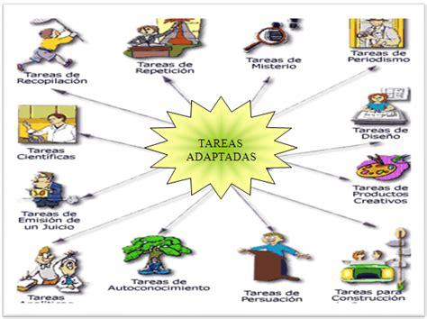 imagenes para tareas escolares programa de orientaci 243 n a padres de ni 241 os integrados