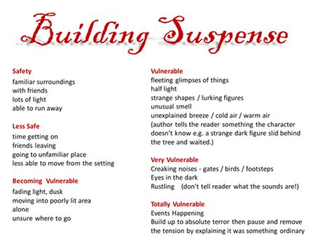 biography phrases ks2 building suspense in short stories by robwilktes