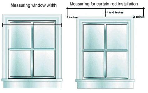 Sliding Door Curtains Ikea How To Measure For Curtains Dengarden