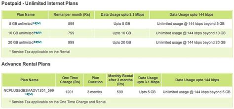reliance netconnect introduces new unlimited