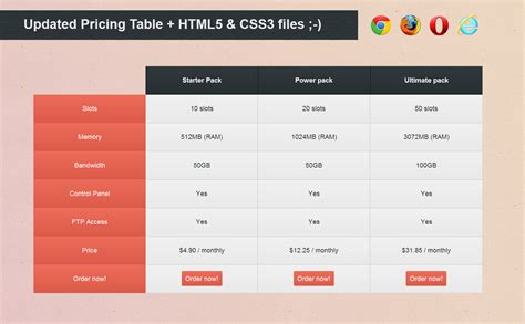 html table themes css pricing table update html5 css3 files by torteen on
