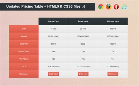 Pricing Table   Update   HTML5/CSS3 files by ToRTeEn on