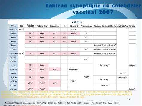 Calendrier Vaccinal Calendrier Vaccinal De L Enfant Jb 10 03 09