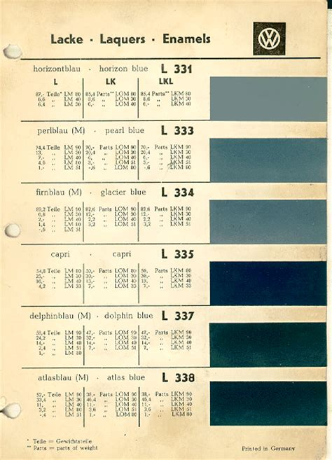 volkswagen paint chips  mixing formulas