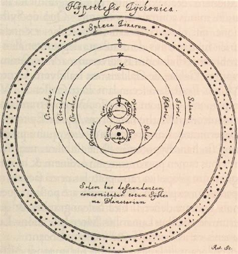 libro tycho and kepler the 12 diagrams that changed how we understood our solar system