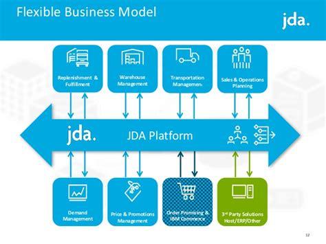 Jda Enterprise Planning by Jda 2015 V3