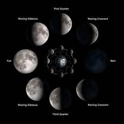 Calendario De Lunas Calendario Lunar 2016 Mykgemas