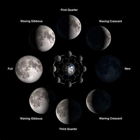 fechas de fases de la luna 2016 calendario lunar 2016 mykgemas